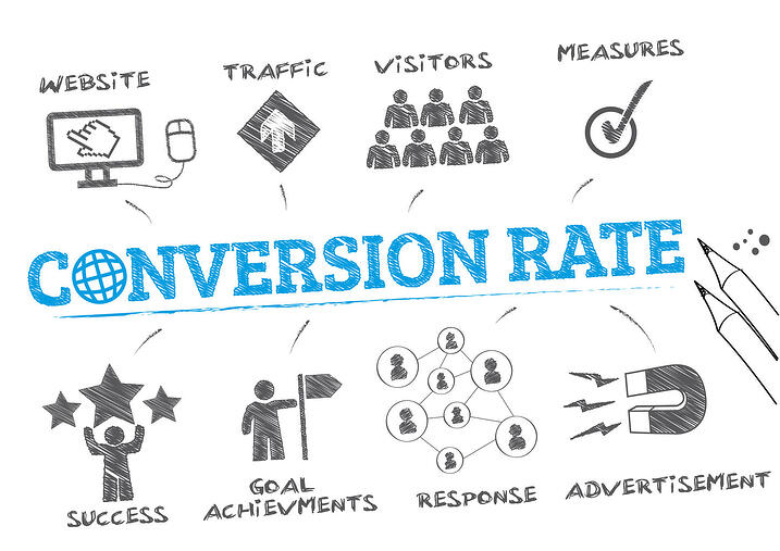 lead conversion rates