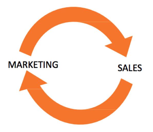 marketingsales.png
